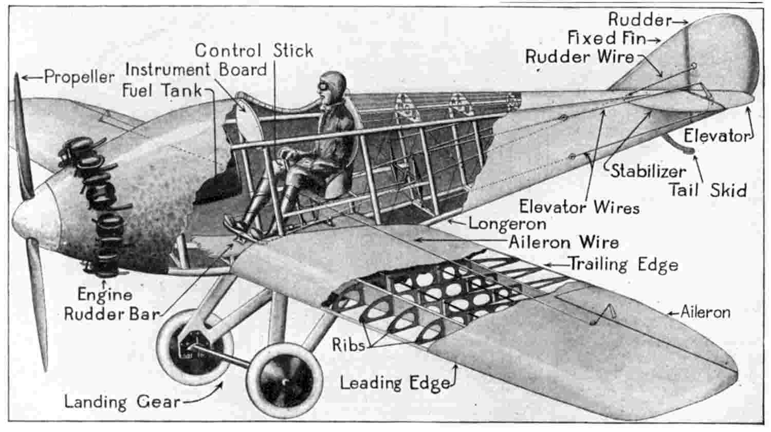 This is a real airplane. Let's get back to the South and build one!